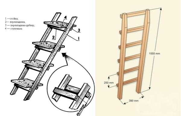 Высокая приставная лестница своими руками 99